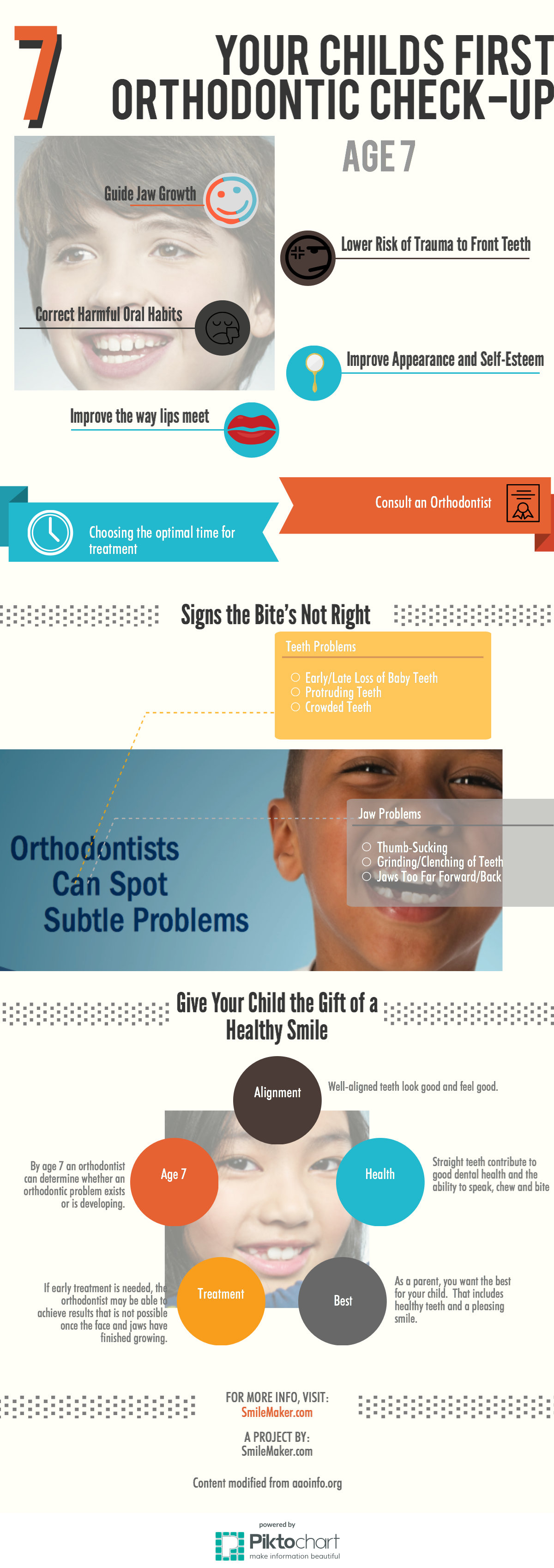 Orthodontic Age 7 Infographic